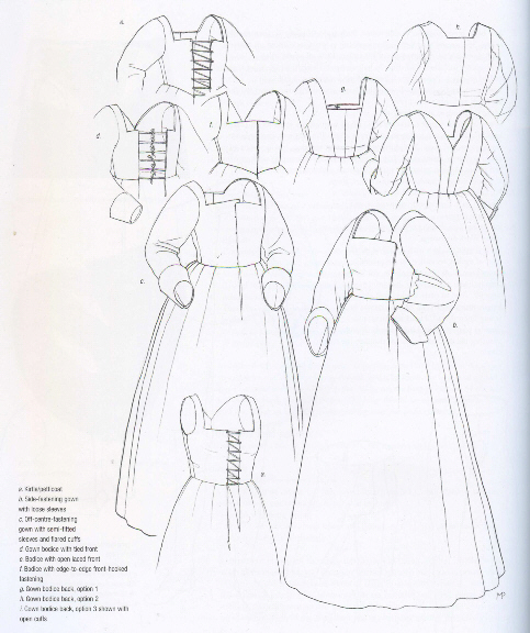 A Bluestocking Knits: Elizabethan Garb: A Woman's Kirtle and