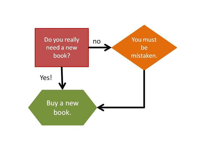 New-book-flow-chart