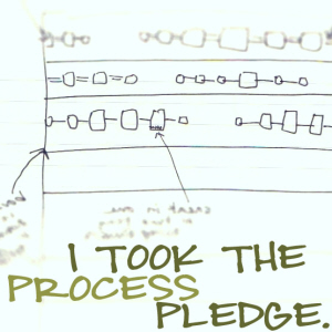 Process pledge small